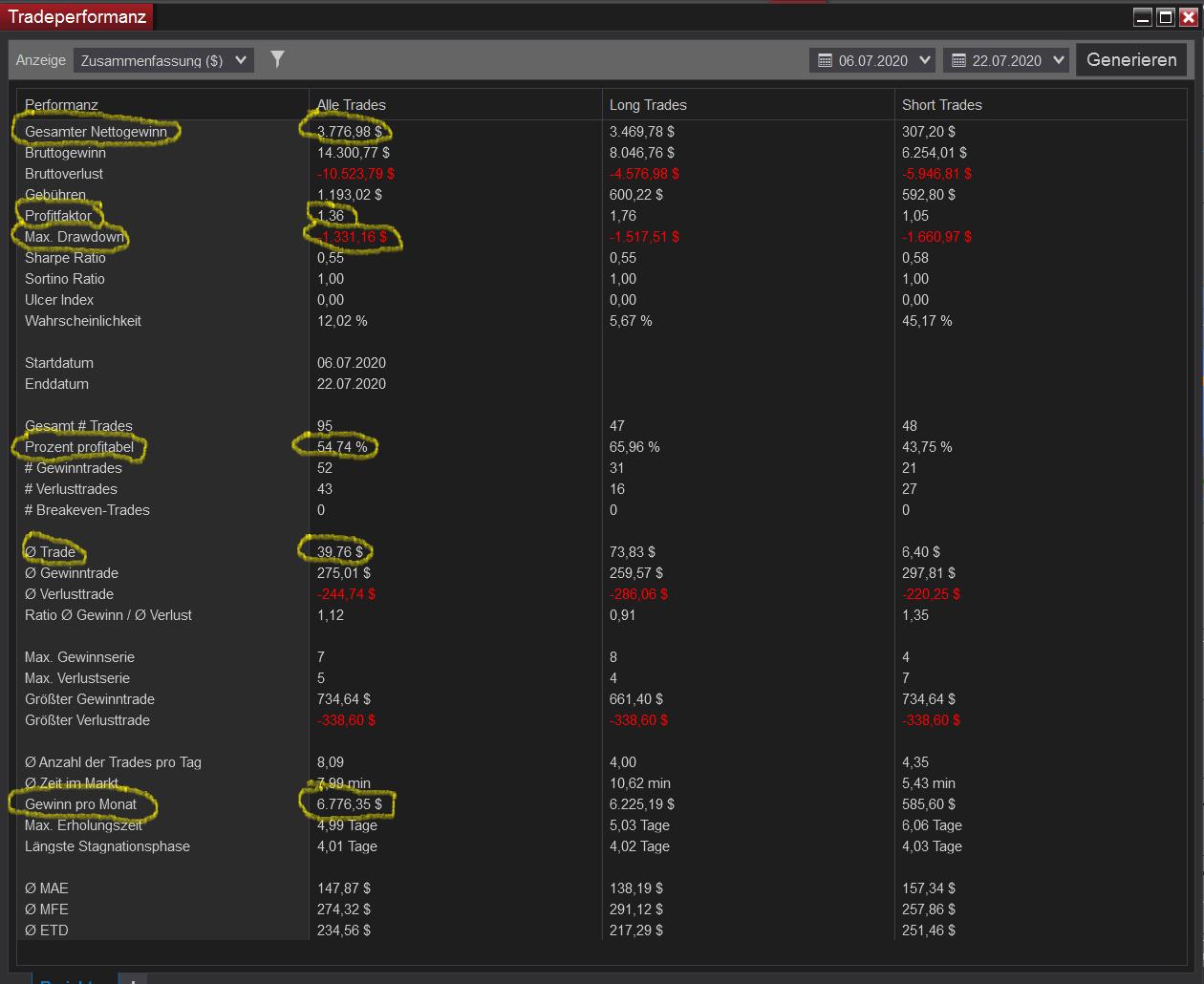 trading performance felix macdbb secrets